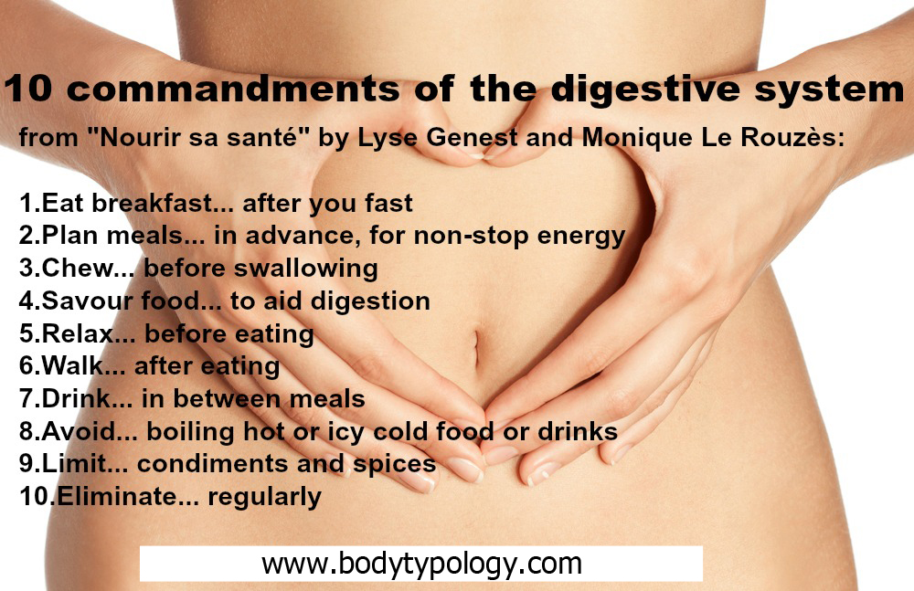 Your Digestive System, Keep it Healthy