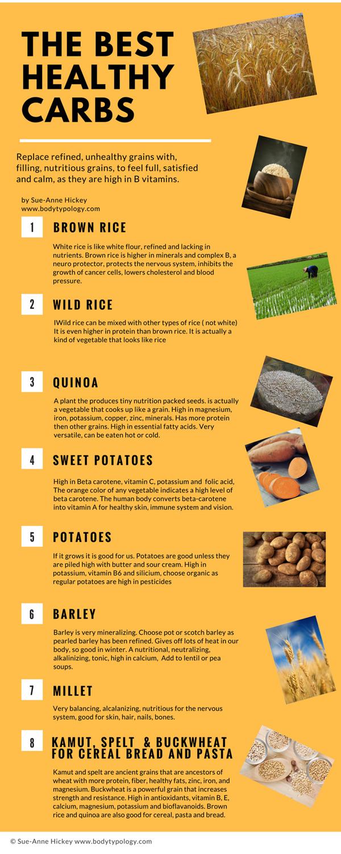 whole grain list
